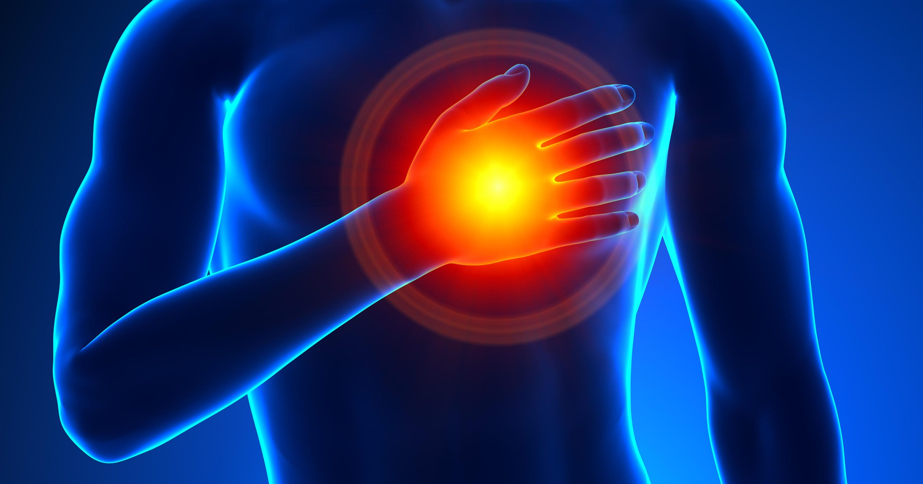 disability for congestive heart failure